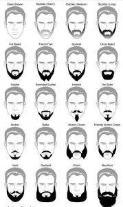 В зависимости от типа лица, длины волос и одежды, которую Вы носите можно подобрать стиль бороды, которая подойдет именно Вам.